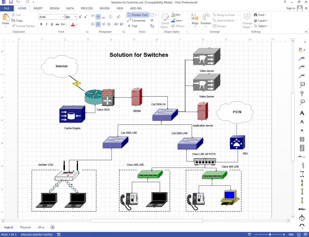 medium resolution of diagram made in netzoom visio stencils displaying networked switcher solution