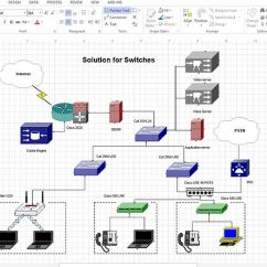 Telecom Network Diagram Microsoft Craftsman Lt1000 Wiring Create And Diagrams Netzoom Visio Stencils Made In Displaying Networked Switcher Solution