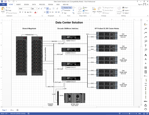 small resolution of network diagrams rack elevations netzoom visio stencils examples network diagrams rack elevations netzoom visio stencils examples
