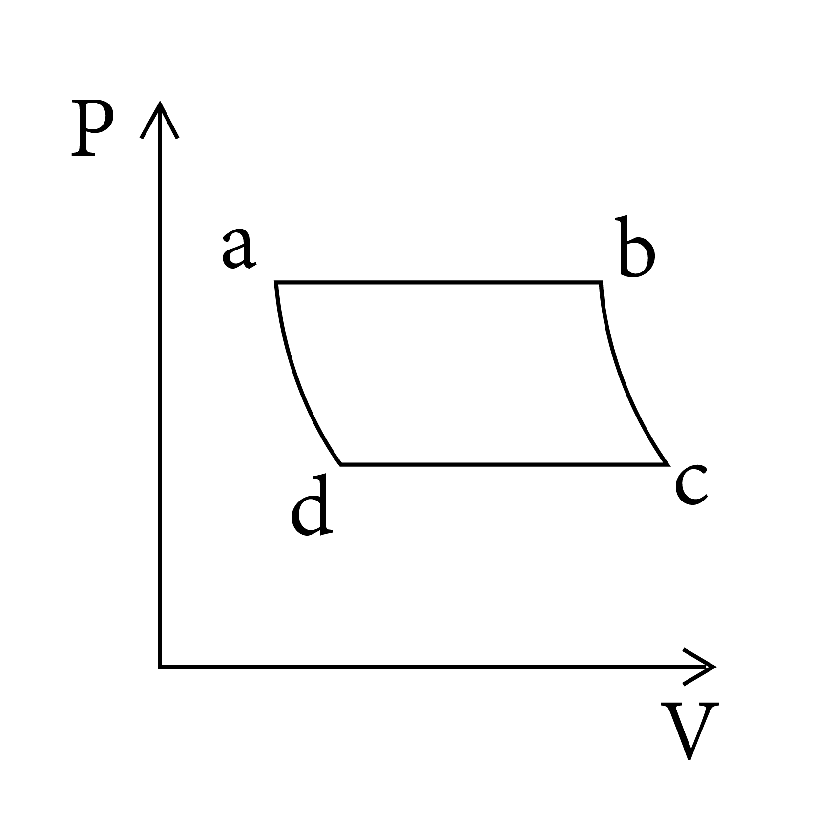 hight resolution of process and are adiabatic the corresponding p v diagram for the process is all figure are schematic and not drawn to scale
