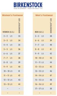 *NEW* GIZEH 38 M SIZE 7-7.5 US WOMENS {BLACK} BIRKO-FLOR ...