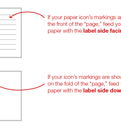 how to put label paper in printer [ 1172 x 782 Pixel ]