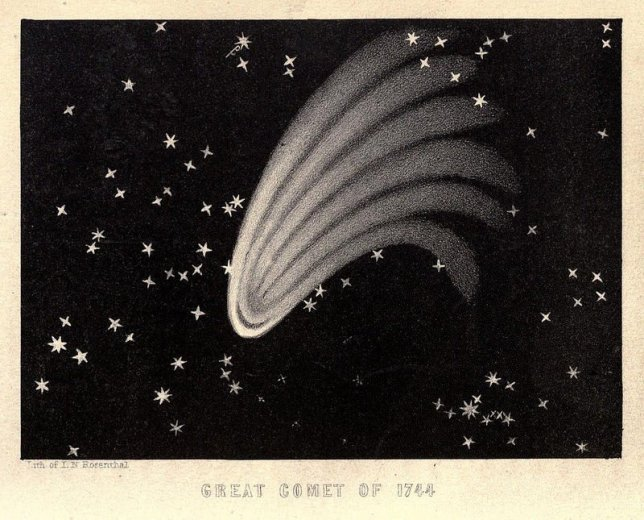 From A Popular Treatise on Comets (1861) by James C. Watson – - via Public Domain Review