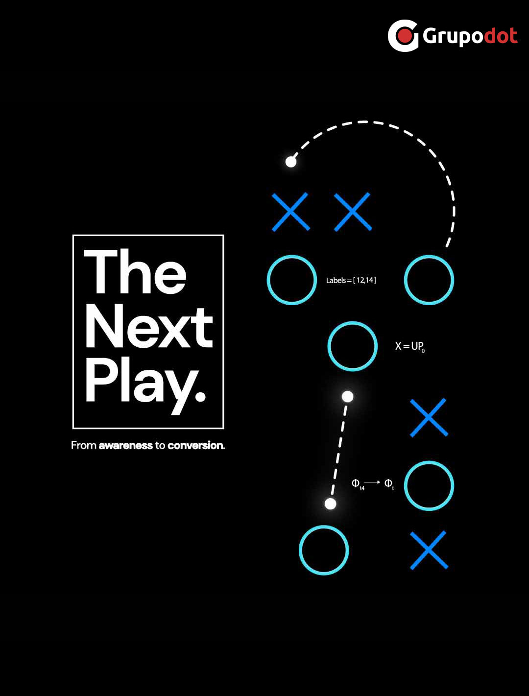 The Next Play