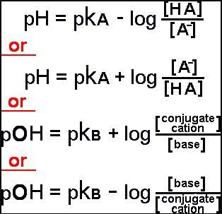Ka Kb Kw pH pOH pKa pKb H OH Calculations Acids