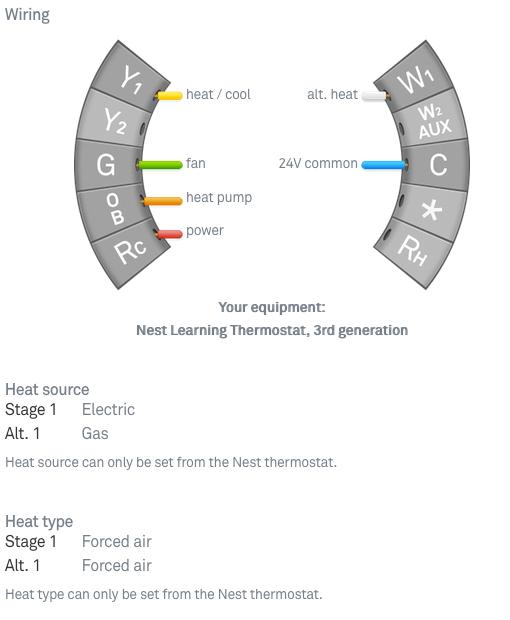 Nest Thermostat Wiring Diagram Heat Pump : thermostat, wiring, diagram, Correct, Erroneous,