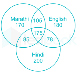 Answer the questions based on the venn diagram funfndroid answer ccuart Image collections