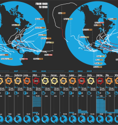 category 5 hurricanes past 50 years [ 3232 x 1299 Pixel ]