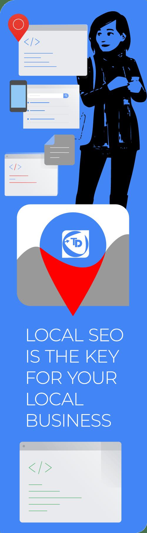 Understanding how local Search Engine optimization(SEO) works | Trophy Developers Uganda