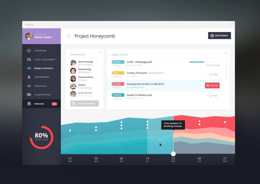 Design Inspiration Data Dashboard UI Design Web Design Ledger