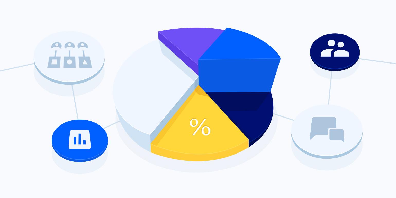 68 personalization statistics every