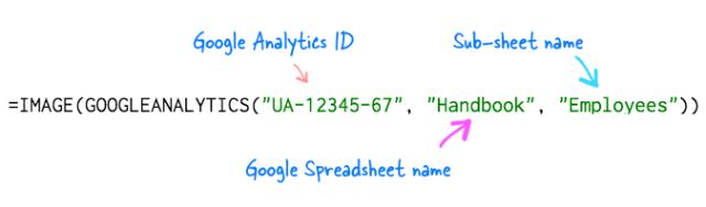 google formula