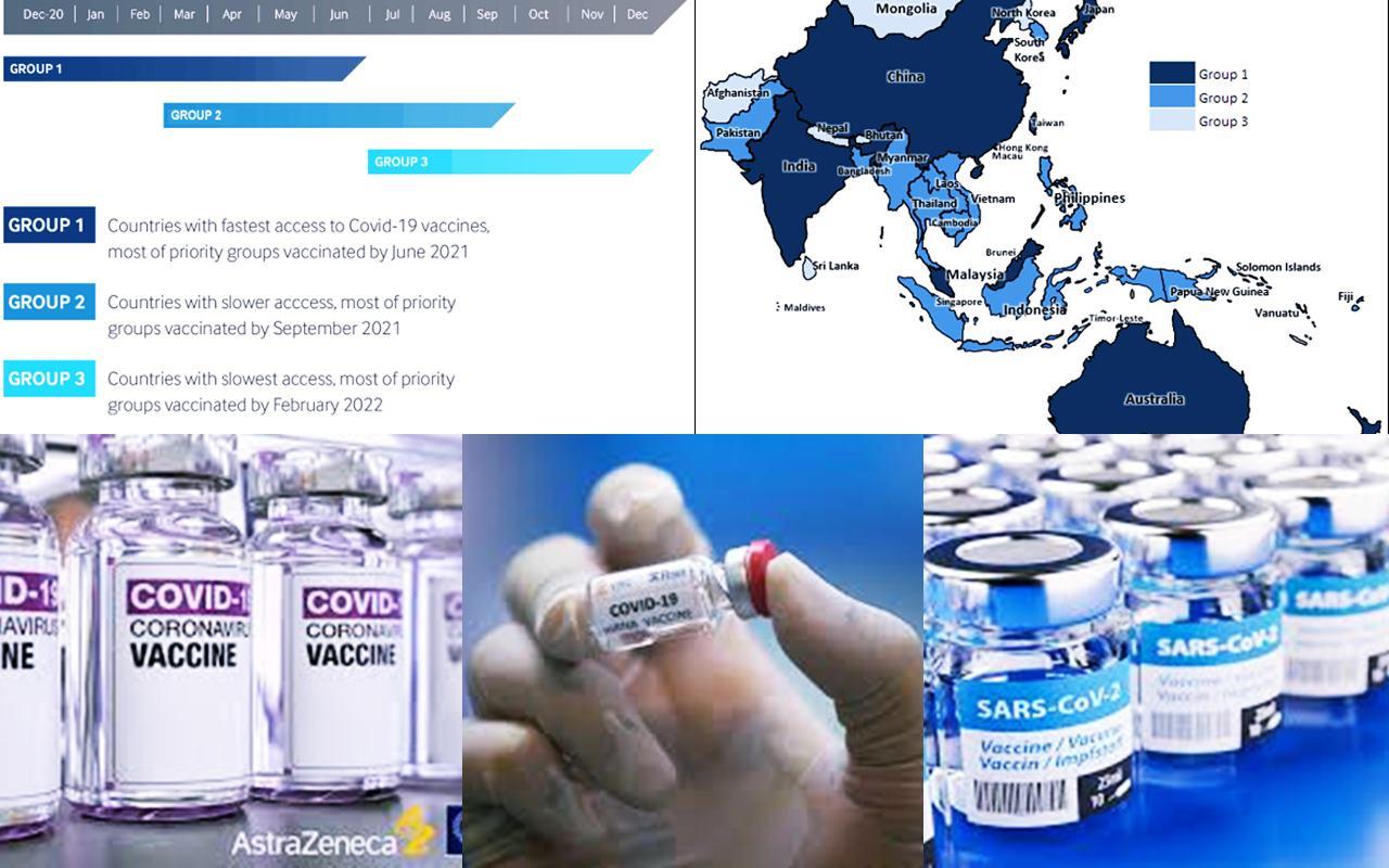Géopolitique de la Covid-19 et accès aux vaccins en Asie