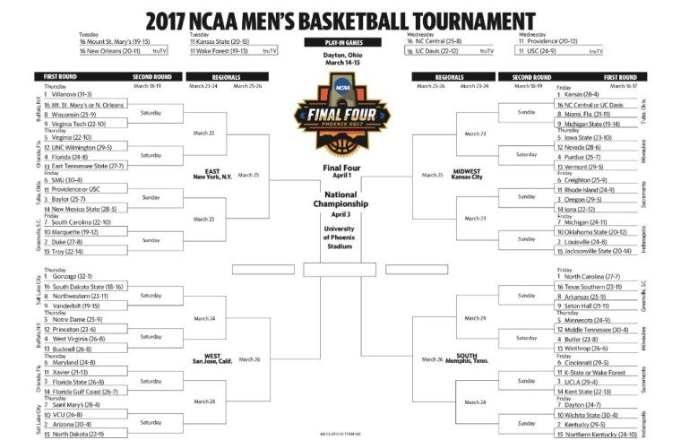 2017 Ncaa March Madness Predictions Sleepers And Headlines The