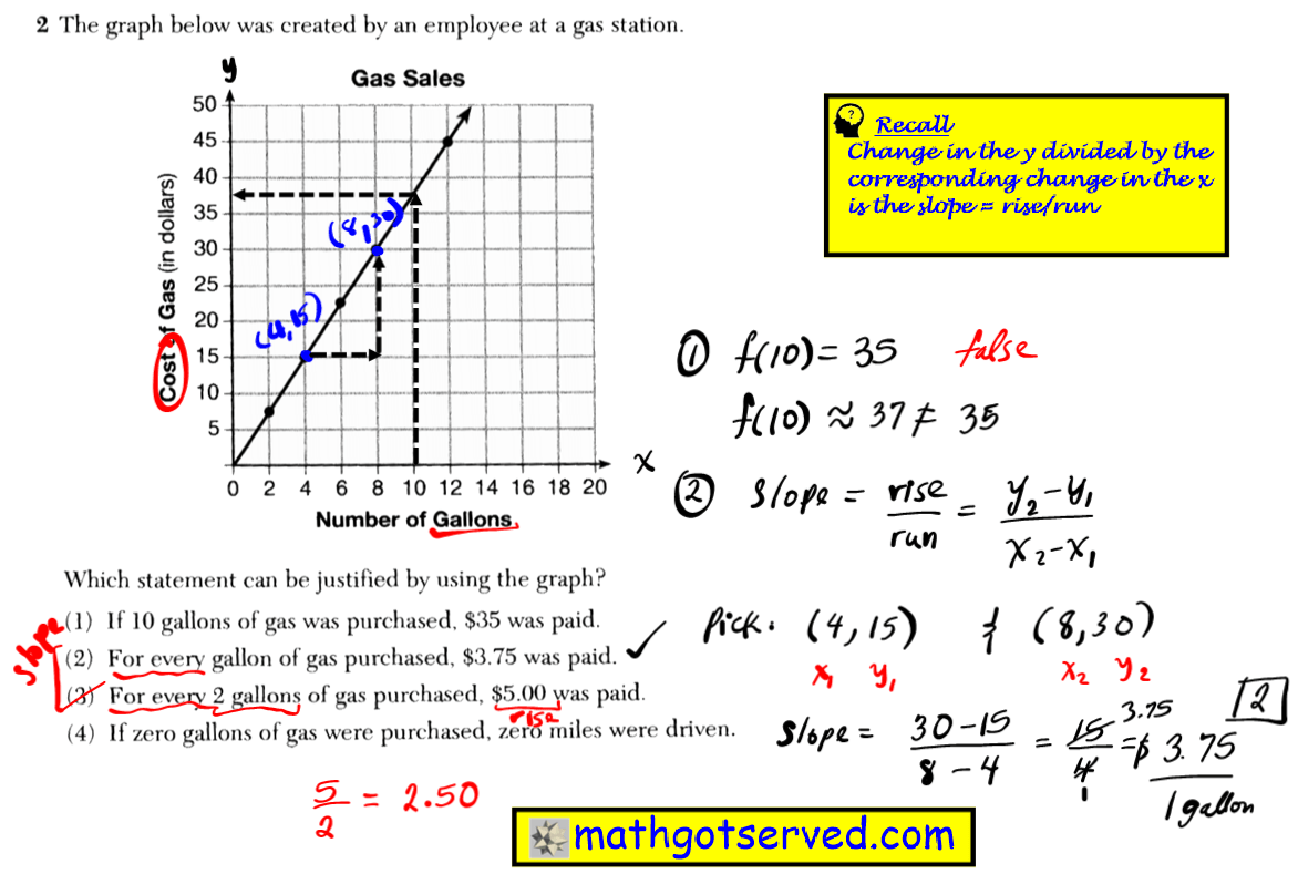 9th Grade Math Worksheet Common Core