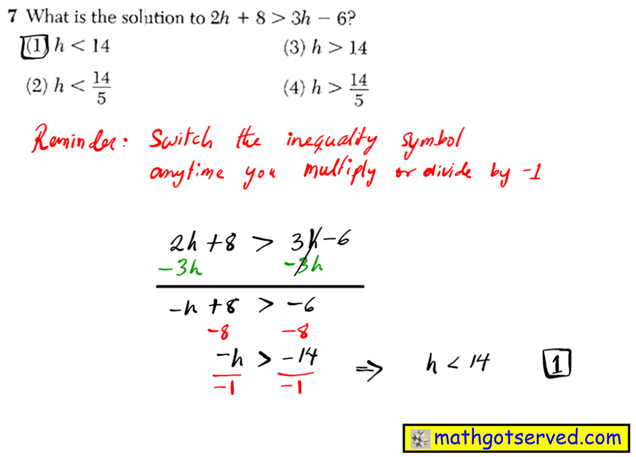 Algebra 1 Common Core Worked Out Solutions