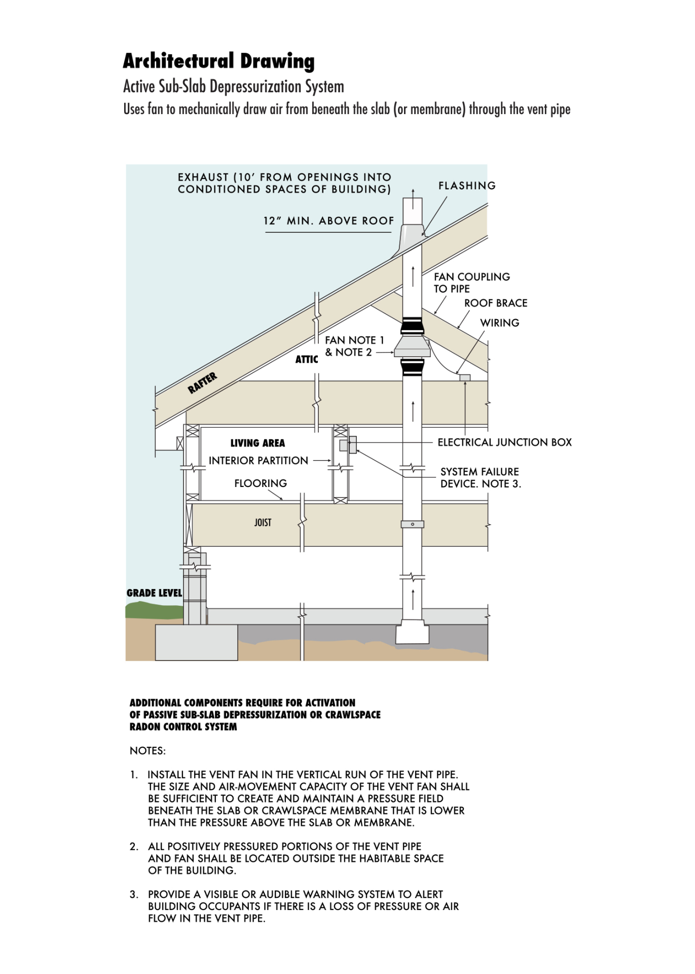 hight resolution of wiring diagram for radon fan