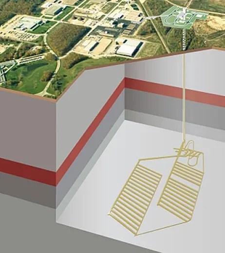 A conceptual computer model of Ontario Power Generation's Deep