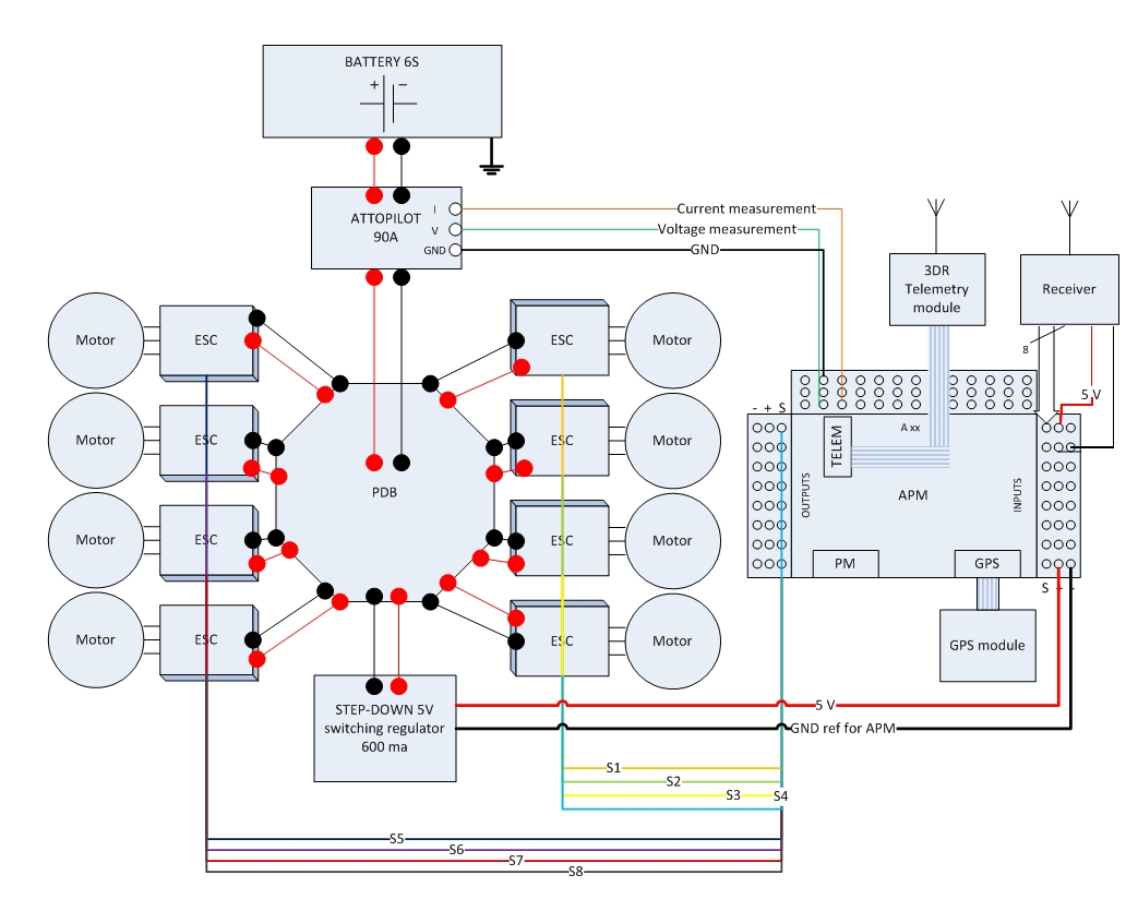 small resolution of figure 1 general wiring diagram for an 8 motors apm drone