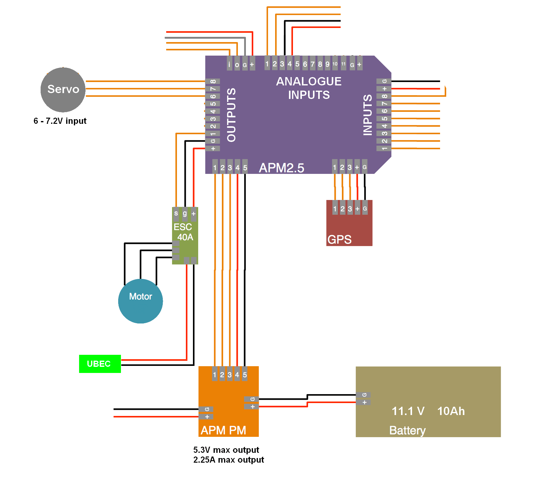 this is my schematic so far  [ 1024 x 928 Pixel ]