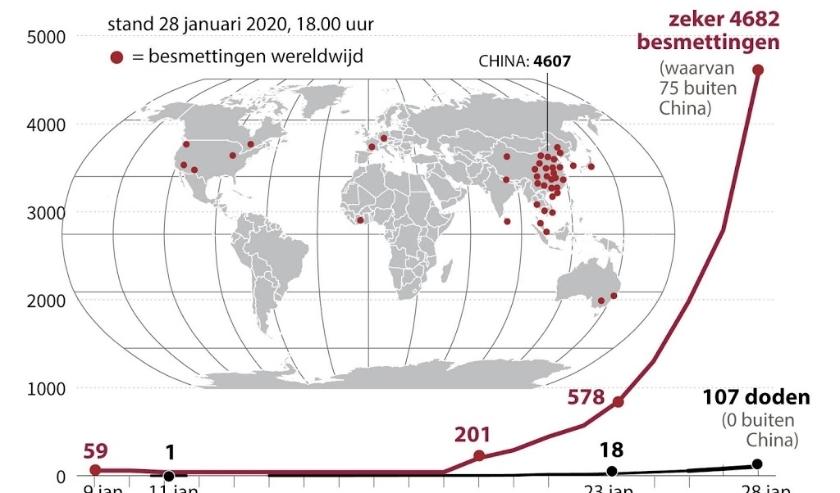 Virus coronavirus nederlands | Coronavirus disease 2019. 2020-03-09