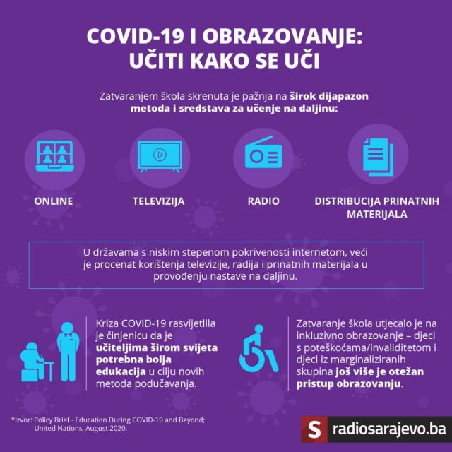 Obrazovanje i COVID-19 - undefined