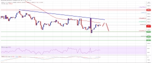 Bitcoin Topside Bias Vulnerable If It Continues To Struggle Below $46K