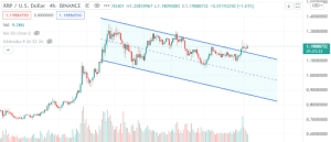 XRP Price To Explode In Next 24 Hours, Will It Hit The $2 Mark?