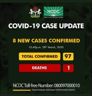 JUST IN: Nigeria records another eight new cases of coronavirus, total now 97