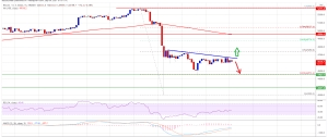 Why Bitcoin Price At Risk of A Fresh Drop To $42K