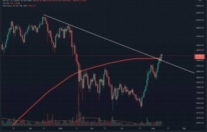 Bitcoin Price Analysis: BTC Closes Above Crucial 200-Day MA, But is the Breakout Confirmed?
