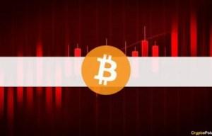 Bitcoin Slumped 6% Following Two Green Weeks (Market Watch)