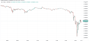 Flash Crash Sends Cardano (ADA) Barreling Downwards To A $2 Retest