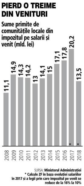 https://i0.wp.com/storage0.dms.mpinteractiv.ro/media/1/1481/21333/16874644/2/3-salarii.jpg?resize=279%2C615