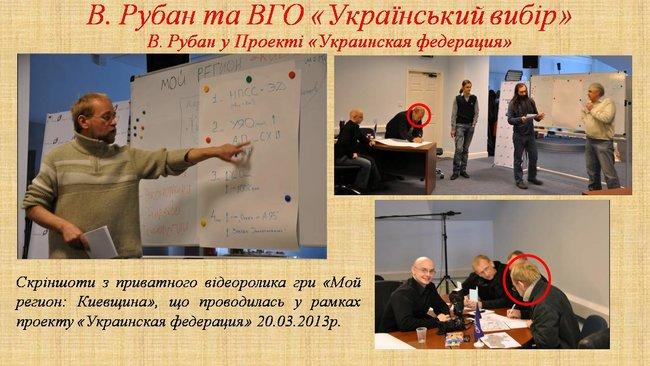 Рубан - российский политический проект: презентация СБУ о деятельности руководителя Офицерского корпуса 11