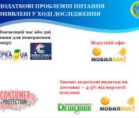 Украинские интернет-магазины массово нарушают законодательство, – исследование. ИНФОГРАФИКА