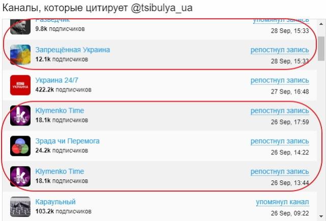 Як в Україні зявилася сітка анонімних Telegram-каналів 11
