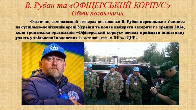Рубан - российский политический проект: презентация СБУ о деятельности руководителя Офицерского корпуса 18