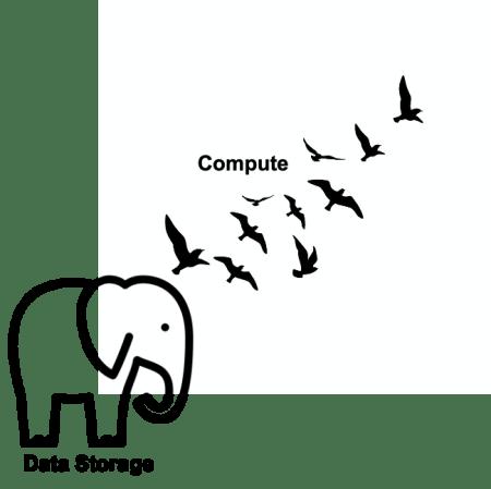 The analogy of Elephant and Birds - Data Storage & Compute