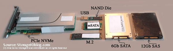 Various NVM SSD interfaces including NVMe and M2