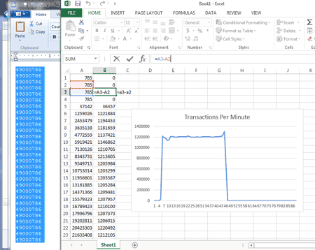 Hammerdb TPM results from SQL Server processed in Excel