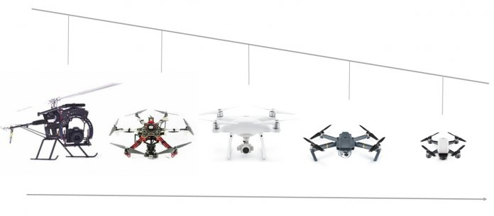 Mini Drones-The Best Things Come in Small Packages [2019