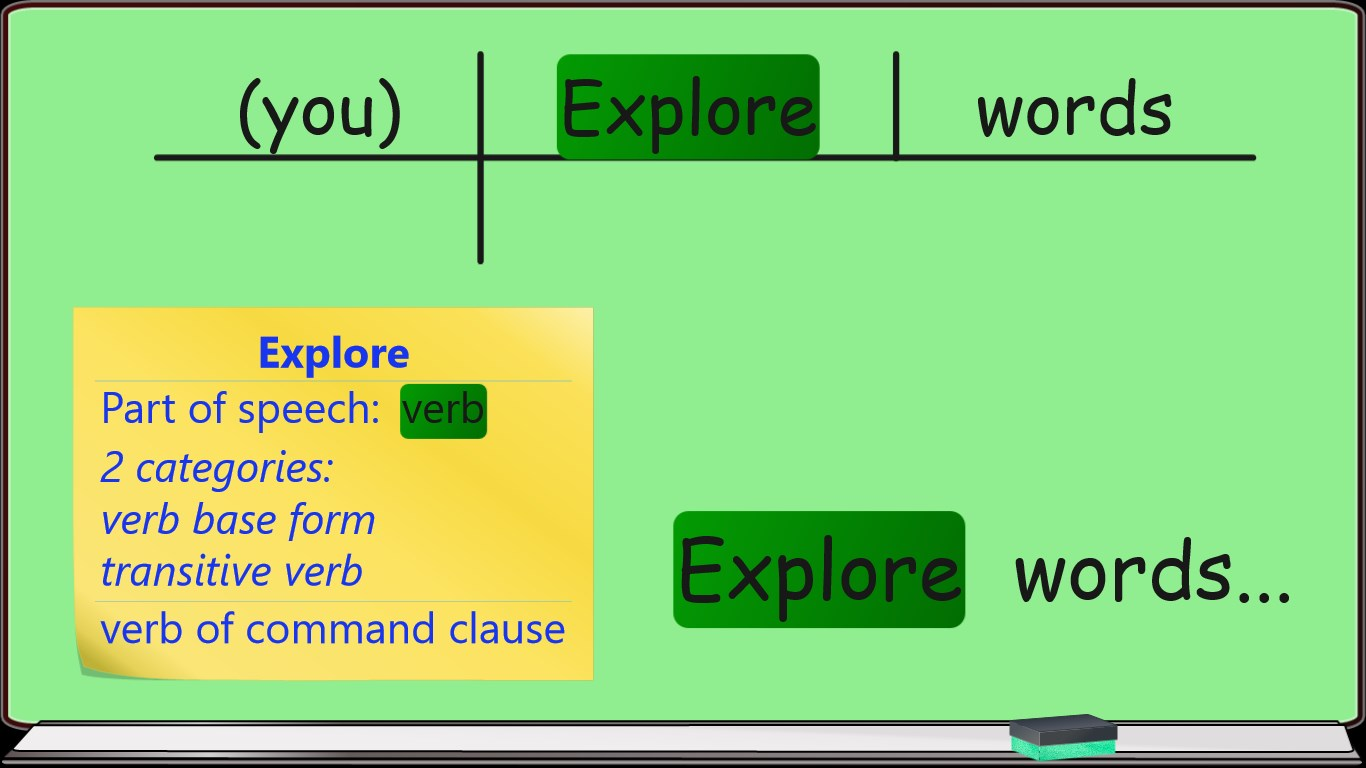 website that diagram sentences wiring a switched outlet get sentence diagrammer microsoft store screenshot 1 2