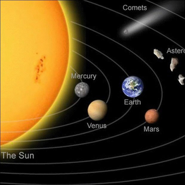 get planets solar system