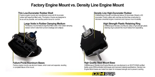 small resolution of density line performance motor mount upgrade for b5 b6 b7 and c5 rh store 034motorsport com