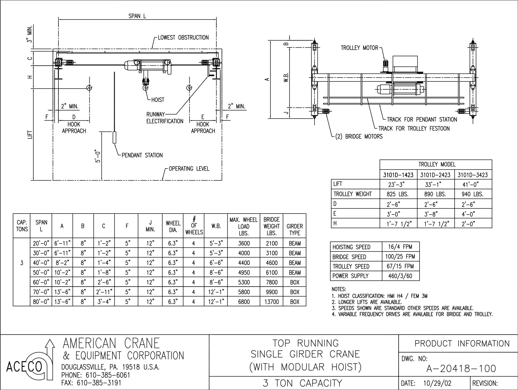 hight resolution of 8 on pendant station wiring diagram wiring schematics hoist push button wiring diagram multiple light switch wiring diagrams
