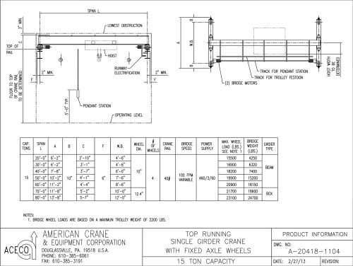 small resolution of american crane 15 ton top running single girder crane with fixed axle wheels