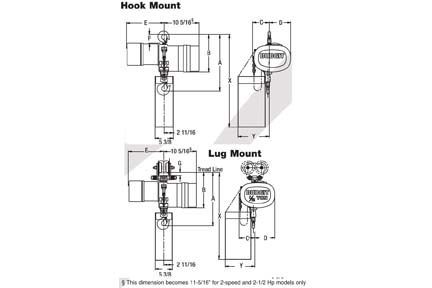 Budgit Man Guard Electric Chain Hoists Model BEHC Hook
