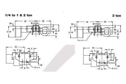 Budgit Electric Hoist Wiring Diagrams - Wiring Diagram
