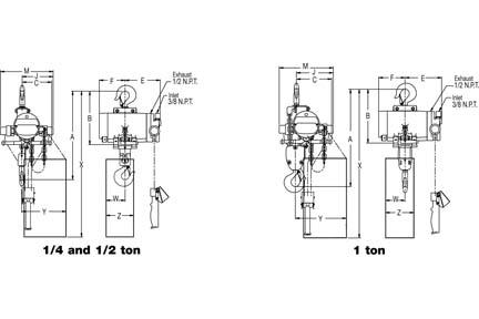 Product Code YAL1-10HK23P1, Yale Model YAL Air Hoists On